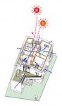 隣地に高い擁壁がある敷地における住宅設計のポイント