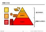 資産形成の基本的な考え方について