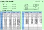 約5千万円の物件が家賃同程度で購入可能と判断されます。
