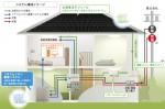 太陽光発電は売電から蓄電へ