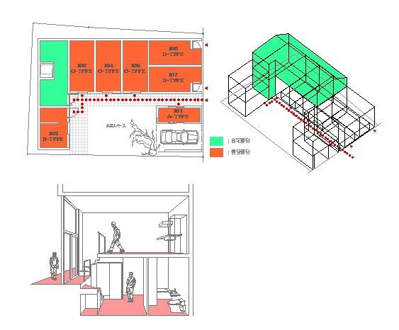 賃貸集合住宅と専用住宅