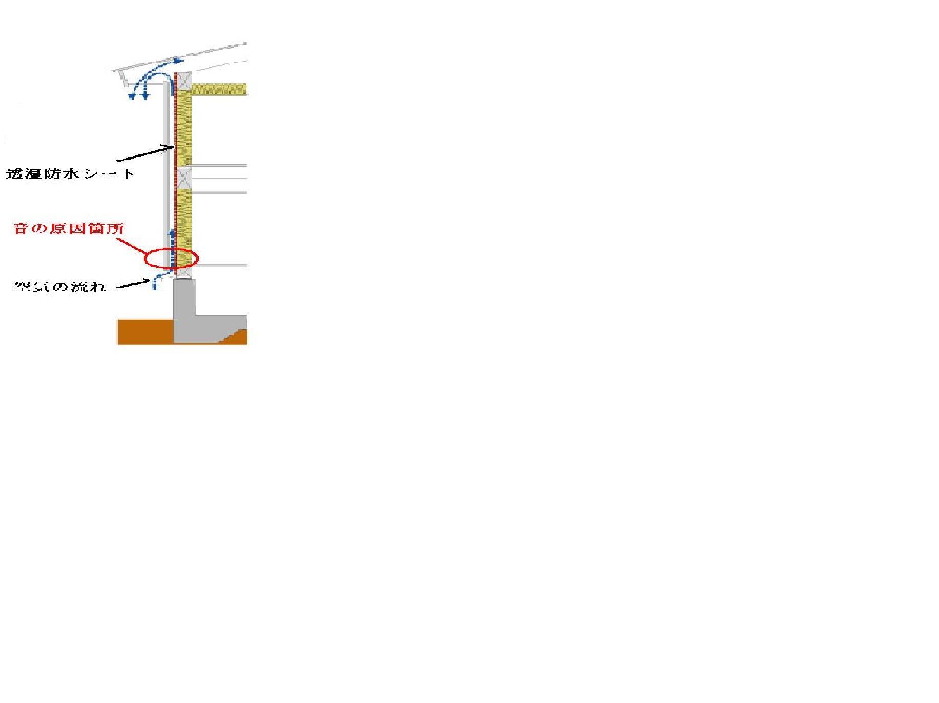 最近の外壁下地施工法