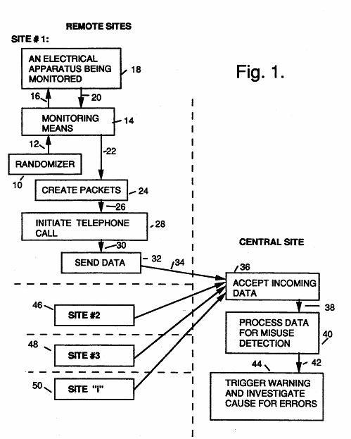 米国特許判例紹介: 文言解釈と均等論による解釈 (第1回)