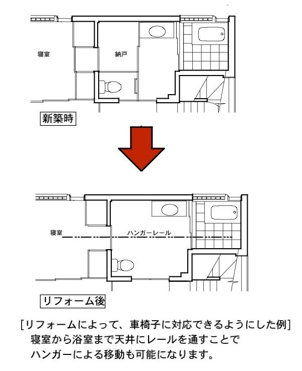【住宅の安全性能を考える】-4