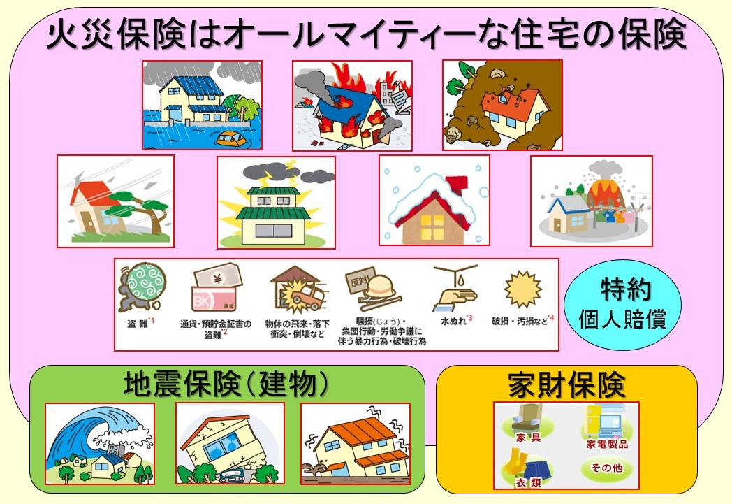 熊本地震・り災証明と損害保険のために証拠写真を(第三報)