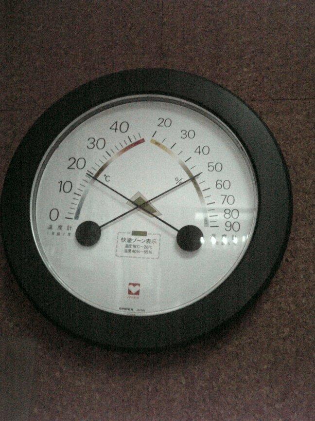 vol.37 快適な温度と湿度