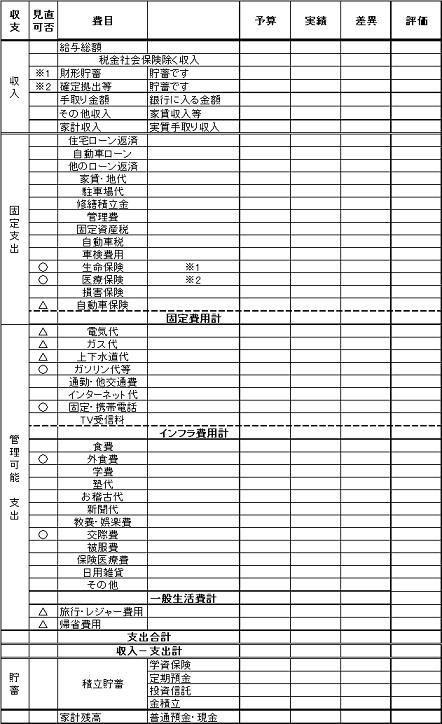 家計管理表フォーム