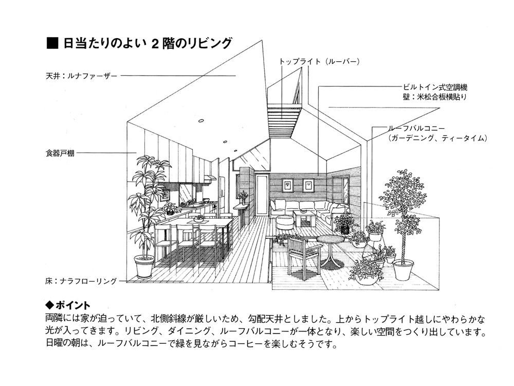 広がりのある空間を演出できる『 二階リビング案』