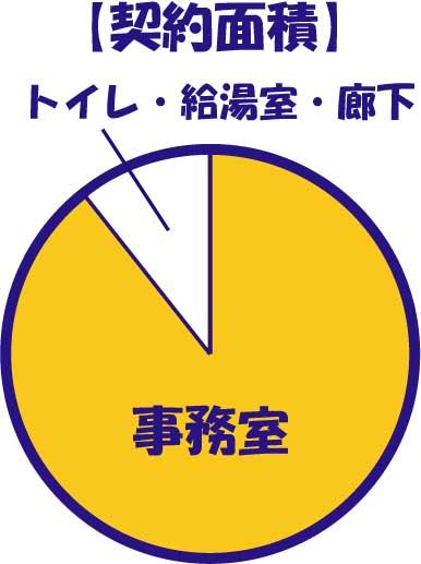 【亀山ビル】(4)38.57坪+5.19坪=43.76坪