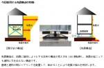 木造住宅構造見学会を開催します。