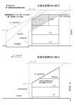 ■ シリーズ/狭小敷地の土地選びのコツ-1