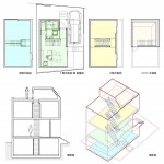 静かな住宅街の狭小地に提案する専用住宅