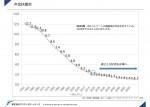 簡単に知る、日本の年金
