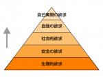 マズローの欲求5段階で自己分析