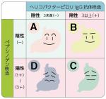 2019人間ドッグ