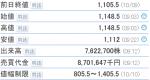 今年のノーベル賞と株価市場  旭化成の株価に注目 -東京総合研究所スタッフブログ-